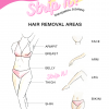Strip It Sugaring Kit