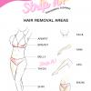 Strip It Sugaring Kit